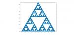 2097581x150 - کد متلب رسم مثلث Sierpinski به وسیله رسم نقاط تکراری